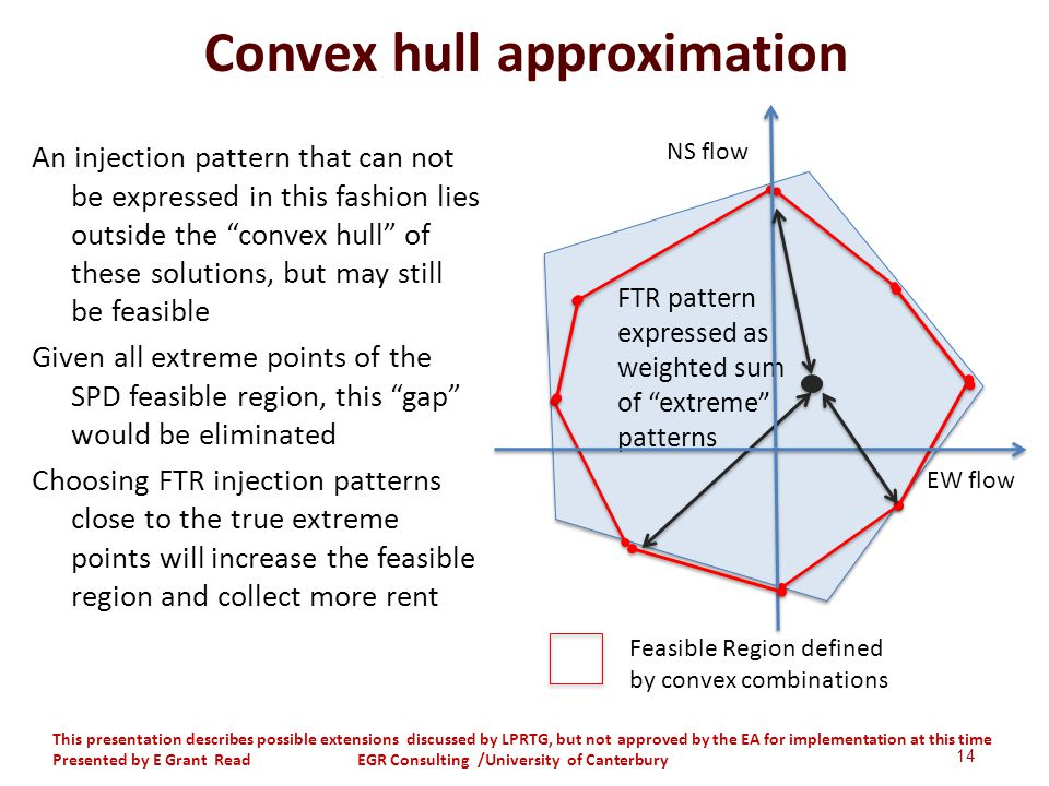 Convex hull approximation An injection pattern that can not be expressed in this fashion lies outside the convex hull of these solutions, but may still be feasible Given all extreme points of the SPD feasible region, this gap would be eliminated Choosing FTR injection patterns close to the true extreme points will increase the feasible region and collect more rent Feasible Region defined by convex combinations EW flow FTR pattern expressed as weighted sum of extreme patterns NS flow 14 This presentation describes possible extensions discussed by LPRTG, but not approved by the EA for implementation at this time Presented by E Grant Read EGR Consulting /University of Canterbury