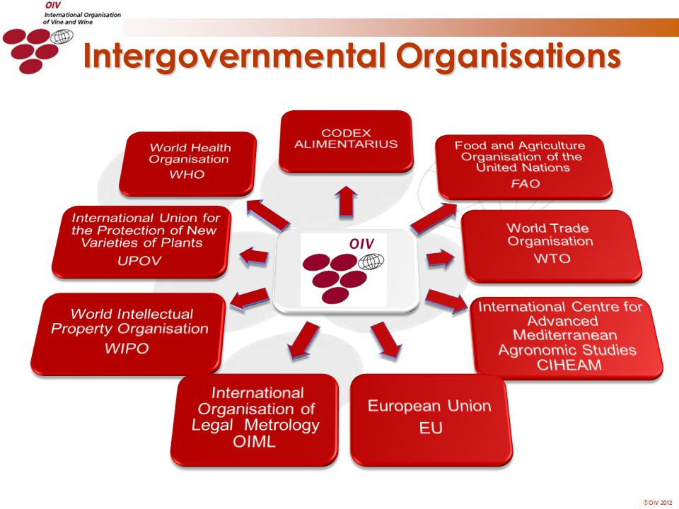 OIV 2012 Intergovernmental Organisations