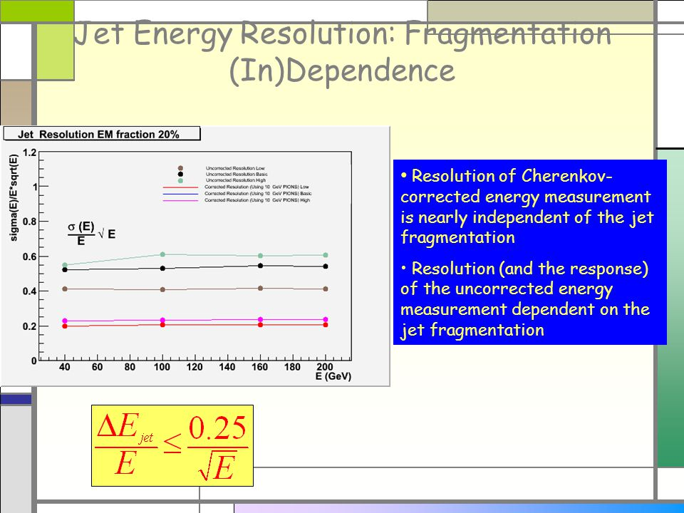 Jet Energy Resolution: Fragmentation (In)Dependence Resolution of Cherenkov- corrected energy measurement is nearly independent of the jet fragmentation Resolution (and the response) of the uncorrected energy measurement dependent on the jet fragmentation