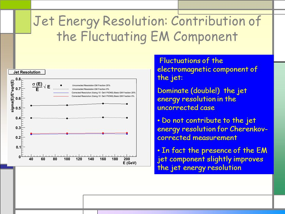 Jet Energy Resolution: Contribution of the Fluctuating EM Component Fluctuations of the electromagnetic component of the jet: Dominate (double!) the jet energy resolution in the uncorrected case Do not contribute to the jet energy resolution for Cherenkov- corrected measurement In fact the presence of the EM jet component slightly improves the jet energy resolution