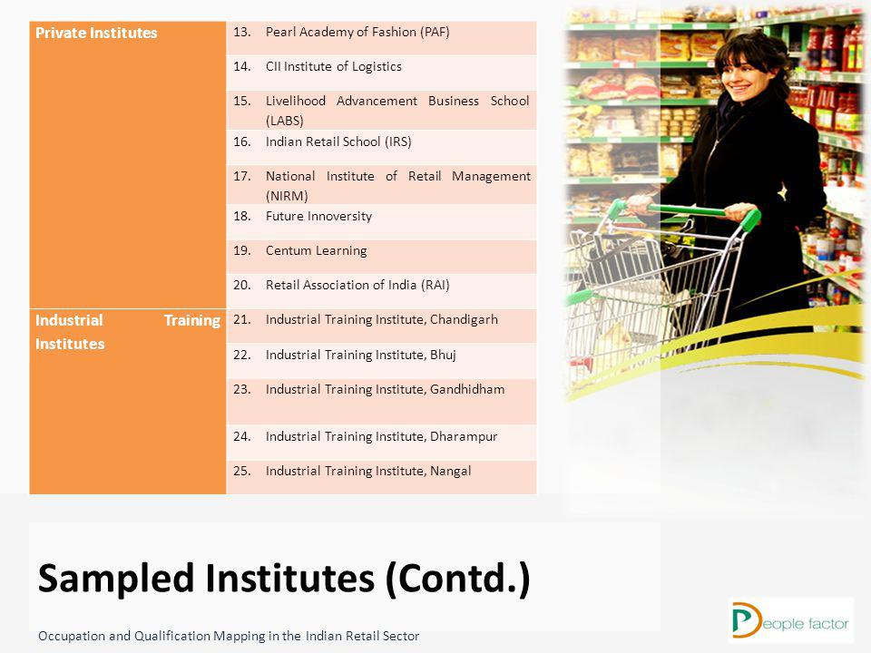 Sampled Institutes (Contd.) Private Institutes 13.Pearl Academy of Fashion (PAF) 14.CII Institute of Logistics 15.Livelihood Advancement Business School (LABS) 16.Indian Retail School (IRS) 17.National Institute of Retail Management (NIRM) 18.Future Innoversity 19.Centum Learning 20.Retail Association of India (RAI) Industrial Training Institutes 21.Industrial Training Institute, Chandigarh 22.Industrial Training Institute, Bhuj 23.Industrial Training Institute, Gandhidham 24.Industrial Training Institute, Dharampur 25.Industrial Training Institute, Nangal Occupation and Qualification Mapping in the Indian Retail Sector