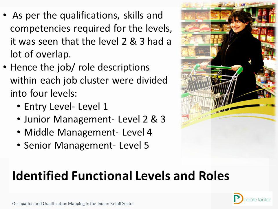 Identified Functional Levels and Roles Occupation and Qualification Mapping in the Indian Retail Sector As per the qualifications, skills and competencies required for the levels, it was seen that the level 2 & 3 had a lot of overlap.