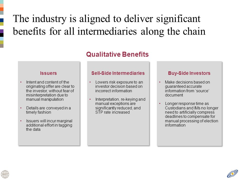 The industry is aligned to deliver significant benefits for all intermediaries along the chain Issuers Intent and content of the originating offer are clear to the investor, without fear of misinterpretation due to manual manipulation Details are conveyed in a timely fashion Issuers will incur marginal additional effort in tagging the data Issuers Intent and content of the originating offer are clear to the investor, without fear of misinterpretation due to manual manipulation Details are conveyed in a timely fashion Issuers will incur marginal additional effort in tagging the data Sell-Side Intermediaries Lowers risk exposure to an investor decision based on incorrect information Interpretation, re-keying and manual exceptions are significantly reduced, and STP rate increased Sell-Side Intermediaries Lowers risk exposure to an investor decision based on incorrect information Interpretation, re-keying and manual exceptions are significantly reduced, and STP rate increased Buy-Side Investors Make decisions based on guaranteed accurate information from source document Longer response time as Custodians and IMs no longer need to artificially compress deadlines to compensate for manual processing of election information Buy-Side Investors Make decisions based on guaranteed accurate information from source document Longer response time as Custodians and IMs no longer need to artificially compress deadlines to compensate for manual processing of election information Qualitative Benefits