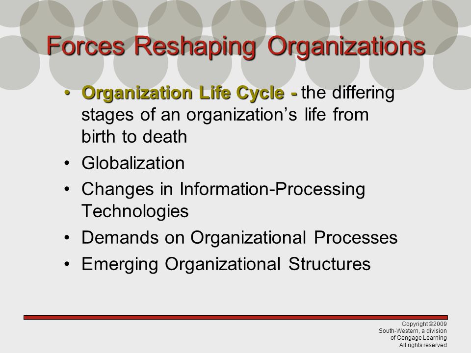 Copyright ©2009 South-Western, a division of Cengage Learning All rights reserved ForcesReshapingOrganizations Forces Reshaping Organizations Organization Life Cycle -Organization Life Cycle - the differing stages of an organizations life from birth to death Globalization Changes in Information-Processing Technologies Demands on Organizational Processes Emerging Organizational Structures
