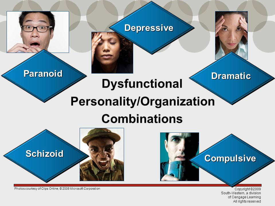 Copyright ©2009 South-Western, a division of Cengage Learning All rights reserved Dysfunctional Personality/Organization Combinations Paranoid Depressive Schizoid Compulsive Dramatic Photos courtesy of Clips Online, © 2008 Microsoft Corporation