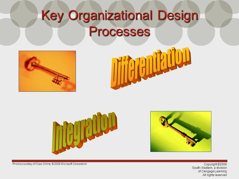 Copyright ©2009 South-Western, a division of Cengage Learning All rights reserved KeyOrganizational Design Processes Key Organizational Design Processes Photos courtesy of Clips Online, © 2008 Microsoft Corporation