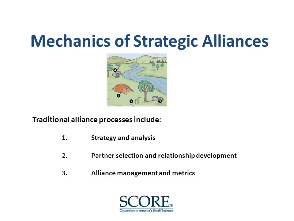 Traditional alliance processes include: 1.Strategy and analysis 2.Partner selection and relationship development 3.Alliance management and metrics