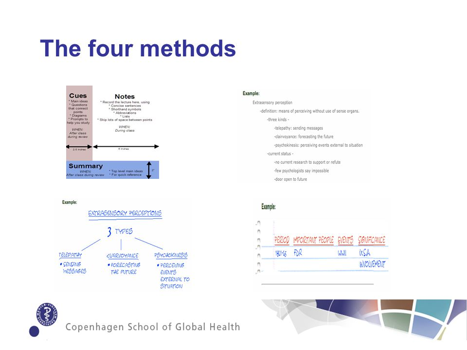 The four methods