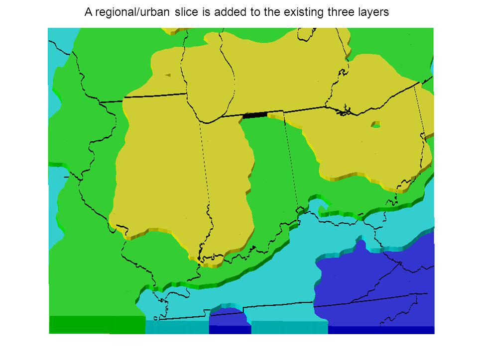 A regional/urban slice is added to the existing three layers