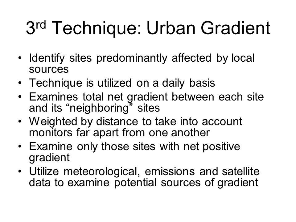 3 rd Technique: Urban Gradient Identify sites predominantly affected by local sources Technique is utilized on a daily basis Examines total net gradient between each site and its neighboring sites Weighted by distance to take into account monitors far apart from one another Examine only those sites with net positive gradient Utilize meteorological, emissions and satellite data to examine potential sources of gradient