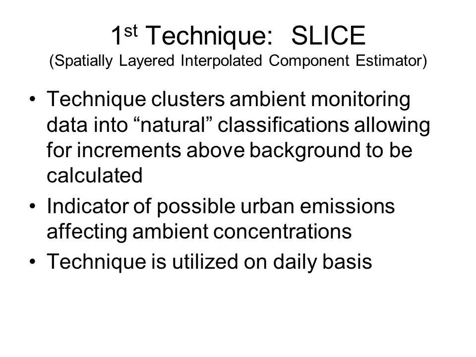 1 st Technique: SLICE (Spatially Layered Interpolated Component Estimator) Technique clusters ambient monitoring data into natural classifications allowing for increments above background to be calculated Indicator of possible urban emissions affecting ambient concentrations Technique is utilized on daily basis