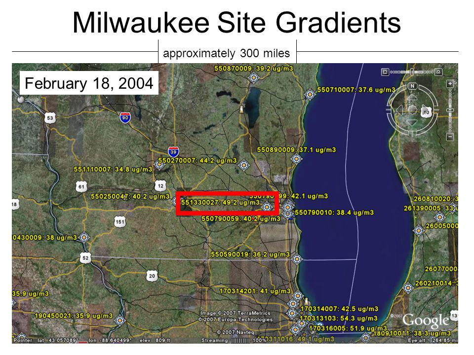 Milwaukee Site Gradients February 18, 2004 approximately 300 miles