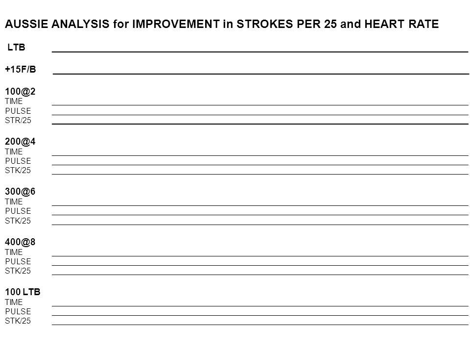 AUSSIE ANALYSIS for IMPROVEMENT in STROKES PER 25 and HEART RATE LTB __________________________________________________________________________________ +15F/B __________________________________________________________________________________ 100@2 TIME________________________________________________________________________________________________ PULSE________________________________________________________________________________________________ STR/25________________________________________________________________________________________________ 200@4 TIME________________________________________________________________________________________________ PULSE________________________________________________________________________________________________ STK/25________________________________________________________________________________________________ 300@6 TIME________________________________________________________________________________________________ PULSE________________________________________________________________________________________________ STK/25________________________________________________________________________________________________ 400@8 TIME________________________________________________________________________________________________ PULSE________________________________________________________________________________________________ STK/25________________________________________________________________________________________________ 100 LTB TIME________________________________________________________________________________________________ PULSE________________________________________________________________________________________________ STK/25________________________________________________________________________________________________
