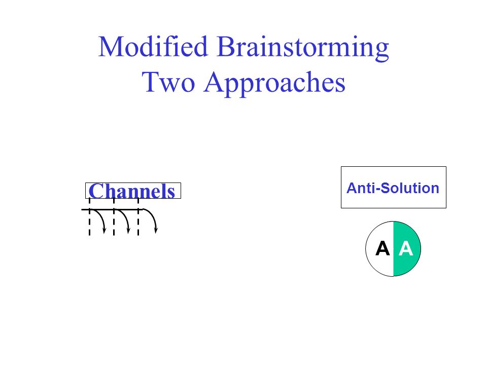 Modified Brainstorming Two Approaches Channels Anti-Solution A A