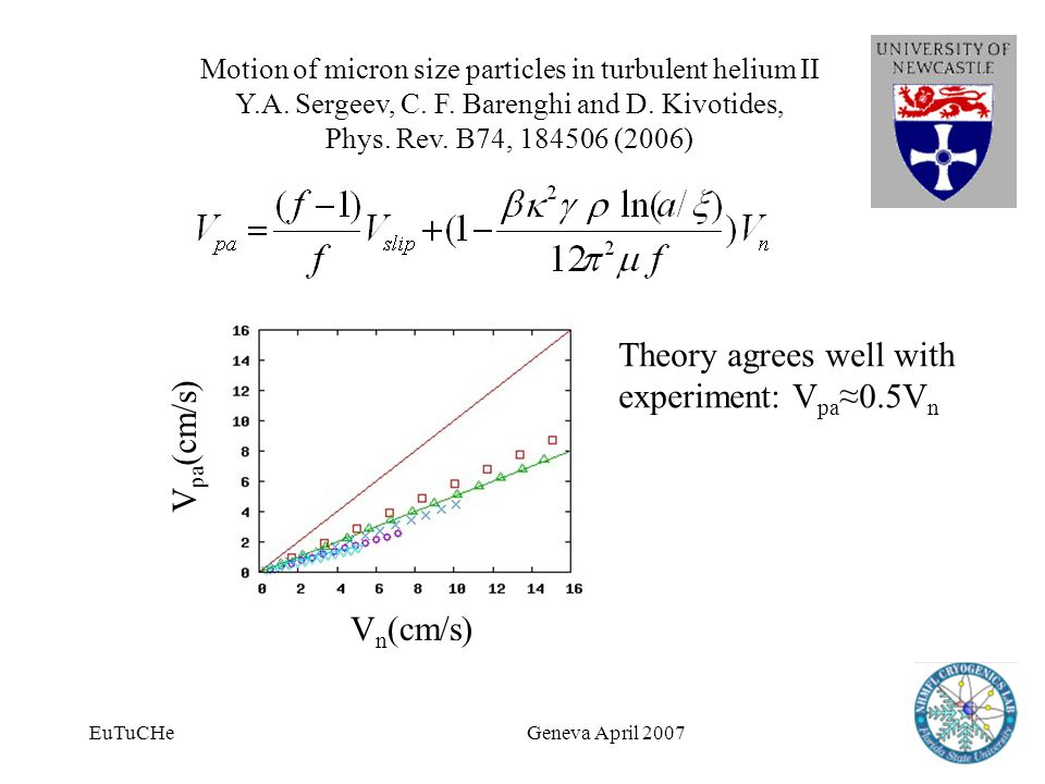 EuTuCHeGeneva April 2007 Motion of micron size particles in turbulent helium II Y.A.