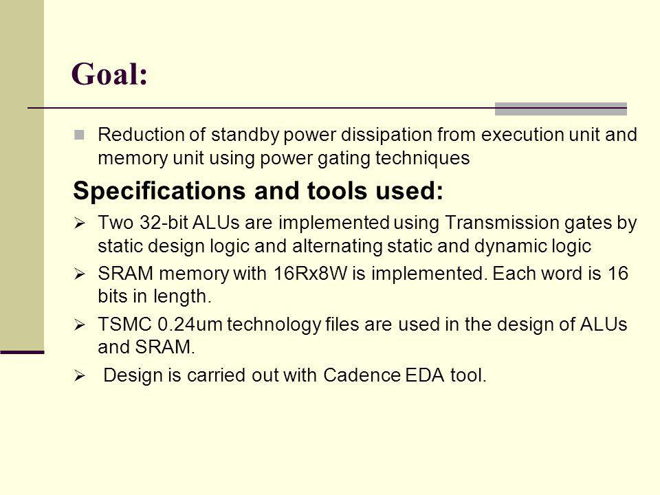 Goal: Reduction of standby power dissipation from execution unit and memory unit using power gating techniques Specifications and tools used: Two 32-bit ALUs are implemented using Transmission gates by static design logic and alternating static and dynamic logic SRAM memory with 16Rx8W is implemented.