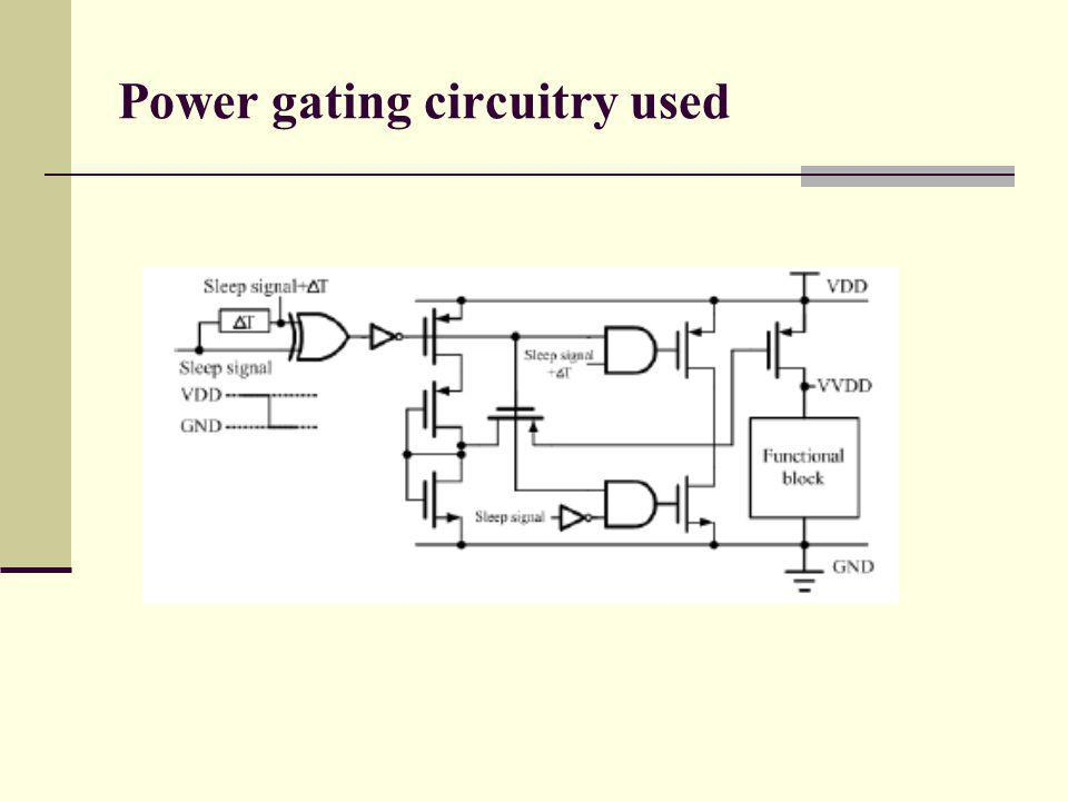 Power gating circuitry used