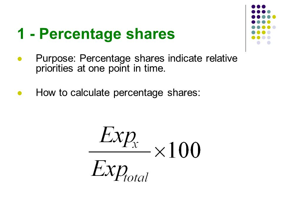 1 - Percentage shares Purpose: Percentage shares indicate relative priorities at one point in time.