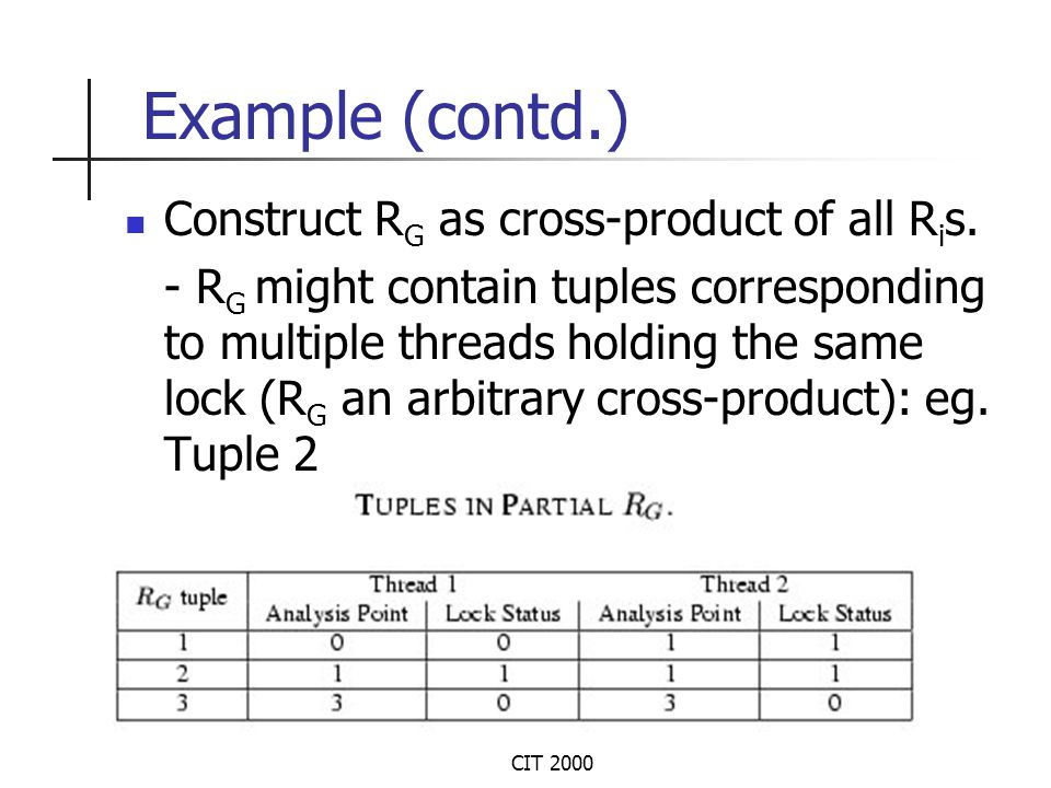 CIT 2000 Example (contd.) Construct R G as cross-product of all R i s.