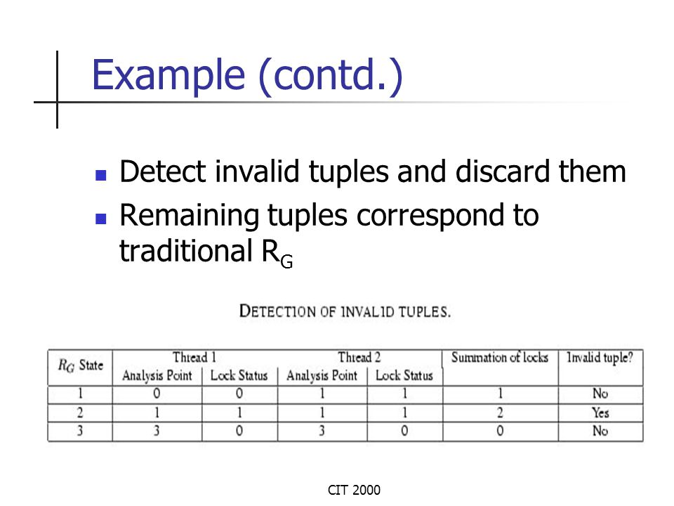 CIT 2000 Example (contd.) Detect invalid tuples and discard them Remaining tuples correspond to traditional R G