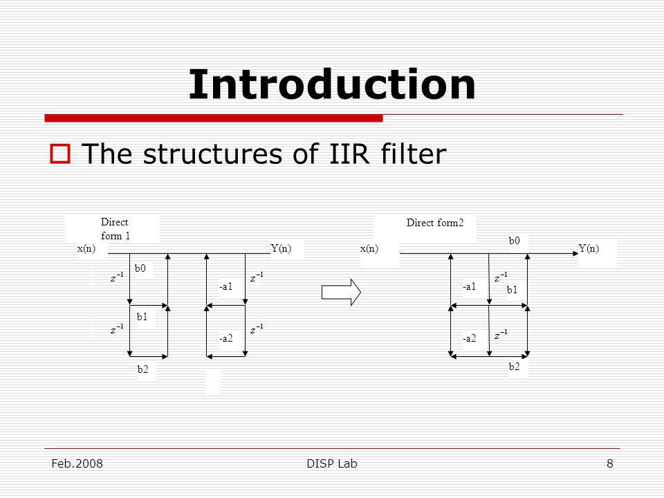Feb.2008DISP Lab8 Introduction The structures of IIR filter Direct form 1 Direct form2 b0 b1 b2 b1 b0 -a1 -a2 -a1 -a2 x(n) Y(n)
