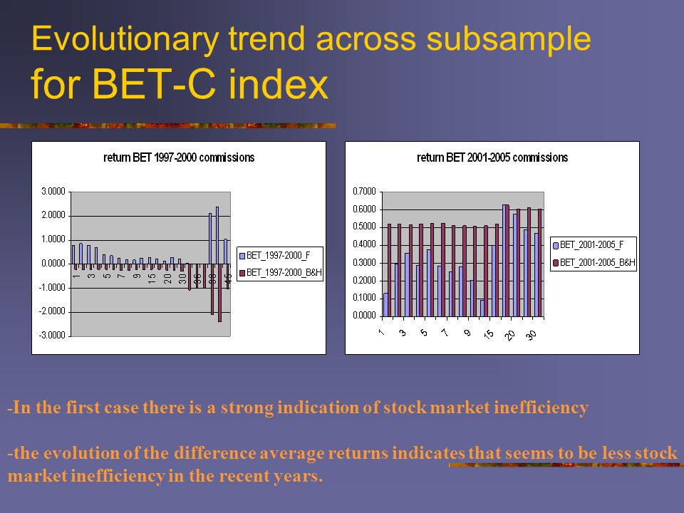 Evolutionary trend across subsample for BET-C index - In the first case there is a strong indication of stock market inefficiency -the evolution of the difference average returns indicates that seems to be less stock market inefficiency in the recent years.
