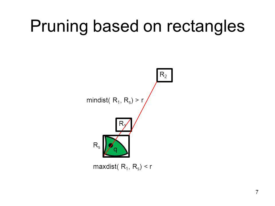 Pruning based on rectangles 7 q RsRs R1R1 maxdist( R 1, R s ) < r R2R2 mindist( R 1, R s ) > r