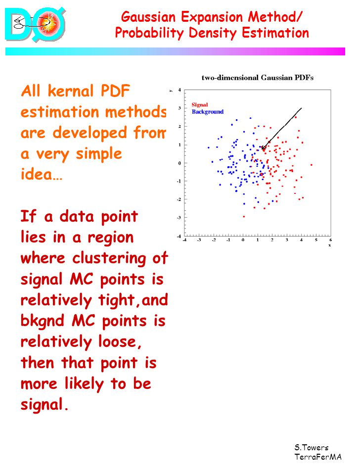 S.Towers TerraFerMA Gaussian Expansion Method/ Probability Density Estimation All kernal PDF estimation methods are developed from a very simple idea… If a data point lies in a region where clustering of signal MC points is relatively tight,and bkgnd MC points is relatively loose, then that point is more likely to be signal.