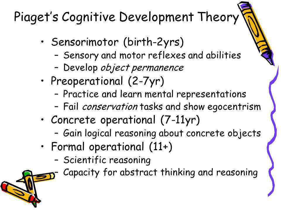 Piagets Cognitive Development Theory Sensorimotor (birth-2yrs) –Sensory and motor reflexes and abilities –Develop object permanence Preoperational (2-7yr) –Practice and learn mental representations –Fail conservation tasks and show egocentrism Concrete operational (7-11yr) –Gain logical reasoning about concrete objects Formal operational (11+) –Scientific reasoning –Capacity for abstract thinking and reasoning