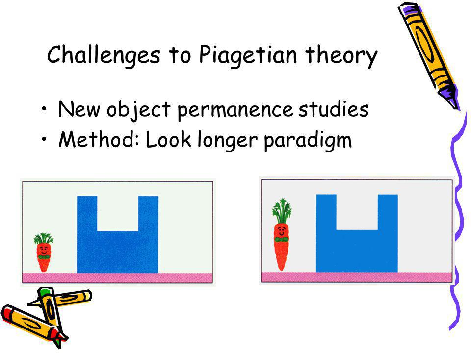 Challenges to Piagetian theory New object permanence studies Method: Look longer paradigm