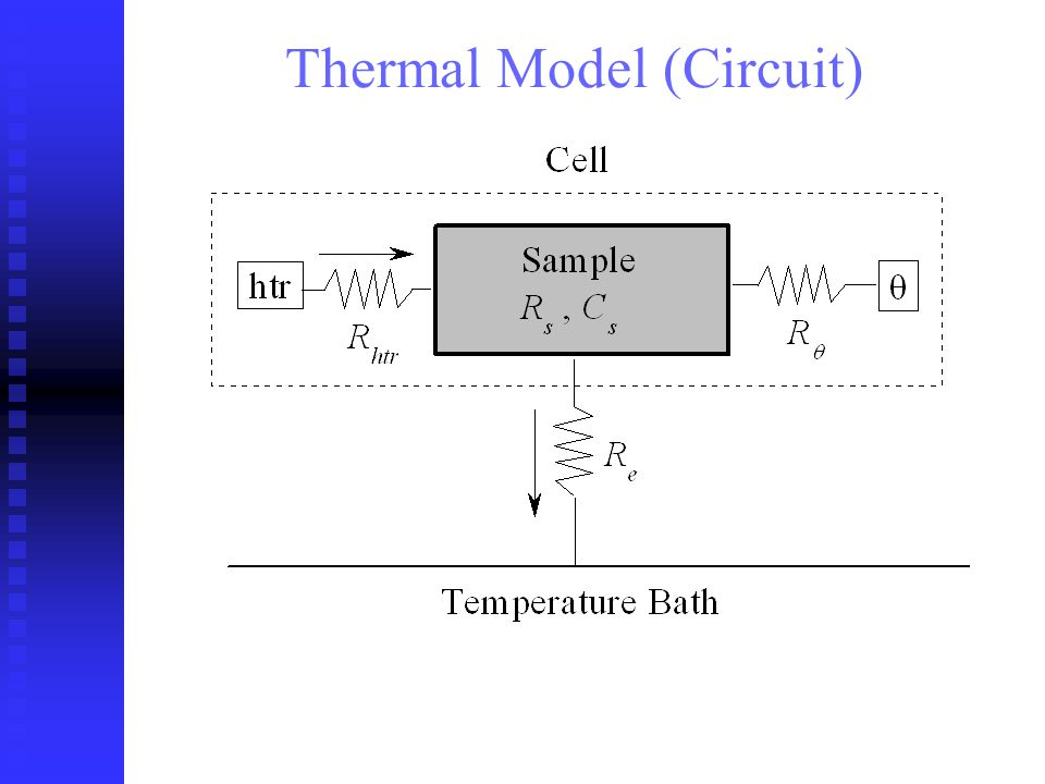 Thermal Model (Circuit)