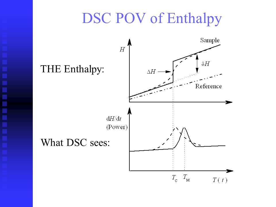 THE Enthalpy: What DSC sees: DSC POV of Enthalpy