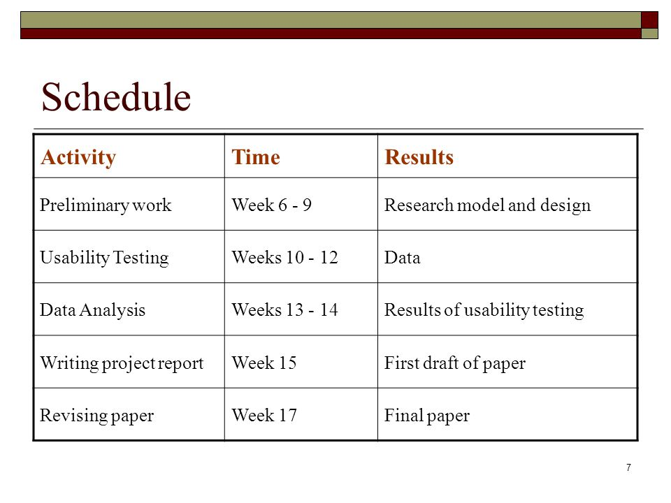 7 Schedule ActivityTimeResults Preliminary workWeek 6 - 9Research model and design Usability TestingWeeks 10 - 12Data Data AnalysisWeeks 13 - 14Results of usability testing Writing project reportWeek 15First draft of paper Revising paperWeek 17Final paper