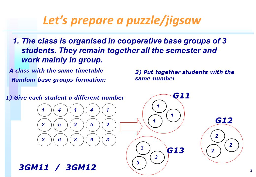 2 1.The class is organised in cooperative base groups of 3 students.