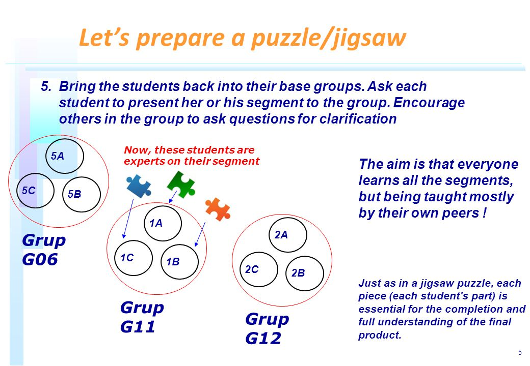 5 5.Bring the students back into their base groups.
