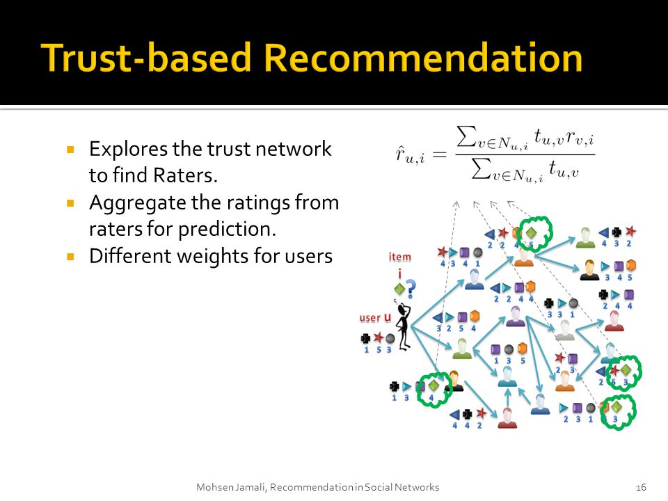 Explores the trust network to find Raters. Aggregate the ratings from raters for prediction.