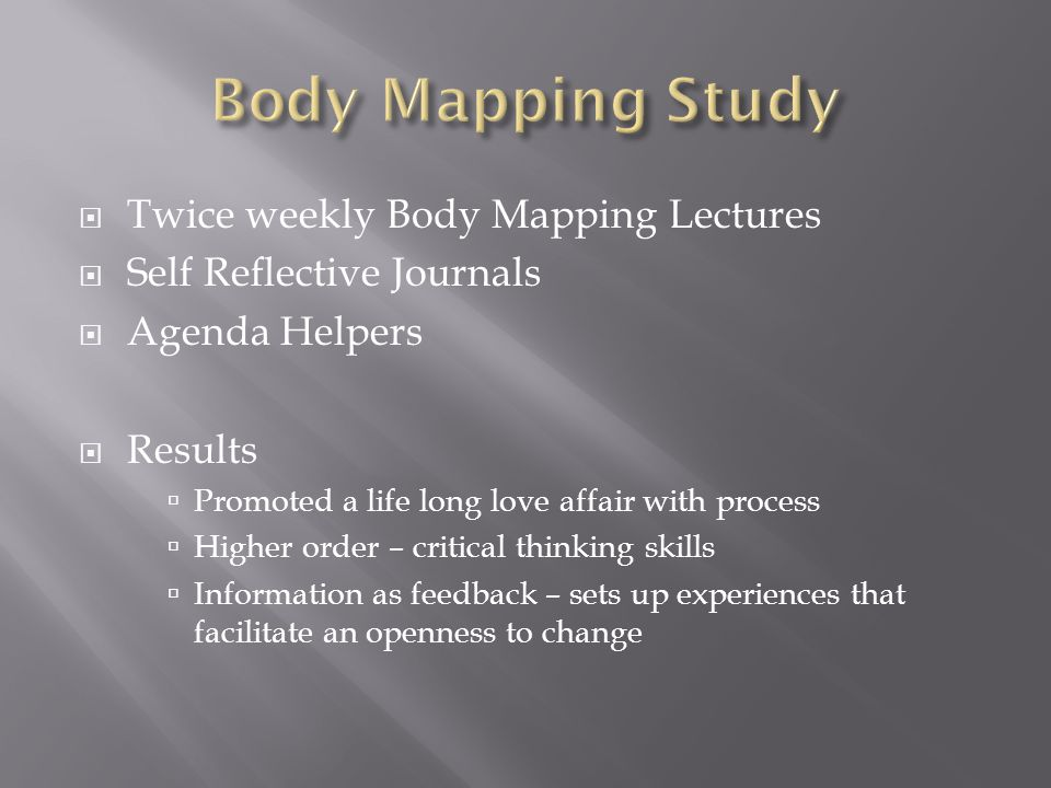 Twice weekly Body Mapping Lectures Self Reflective Journals Agenda Helpers Results Promoted a life long love affair with process Higher order – critical thinking skills Information as feedback – sets up experiences that facilitate an openness to change
