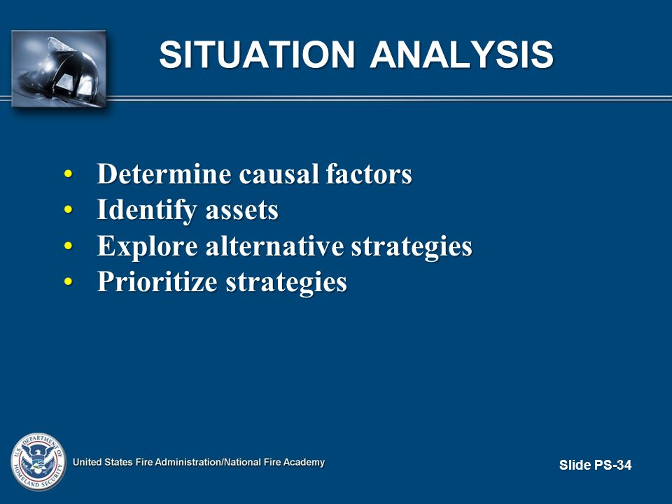 Slide PS-34 SITUATION ANALYSIS Determine causal factorsDetermine causal factors Identify assetsIdentify assets Explore alternative strategiesExplore alternative strategies Prioritize strategiesPrioritize strategies