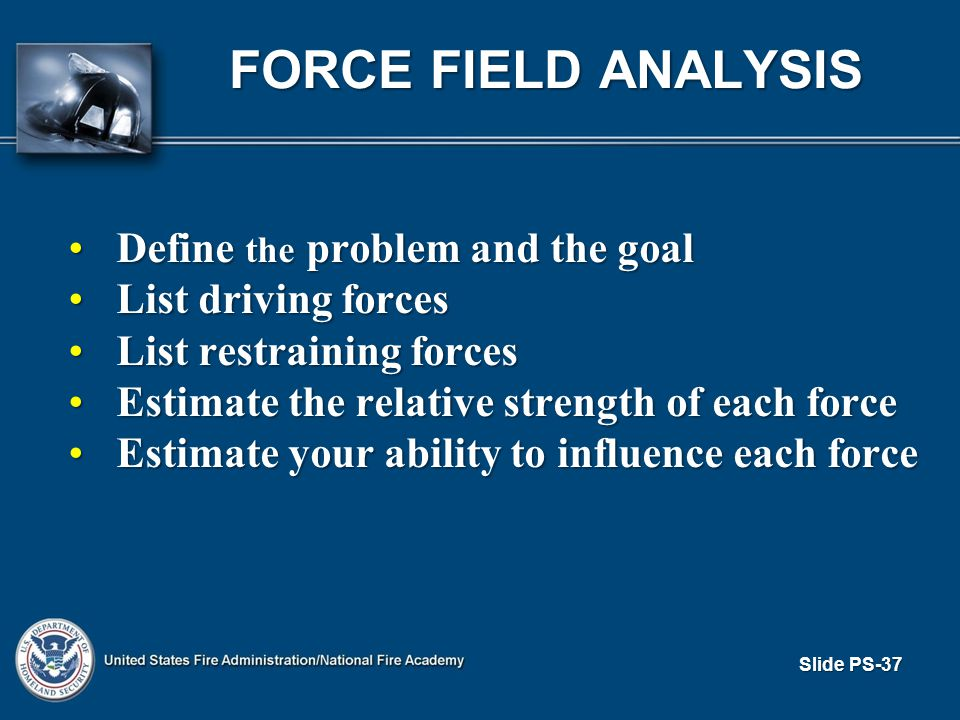 Slide PS-37 FORCE FIELD ANALYSIS Define the problem and the goalDefine the problem and the goal List driving forcesList driving forces List restraining forcesList restraining forces Estimate the relative strength of each forceEstimate the relative strength of each force Estimate your ability to influence each forceEstimate your ability to influence each force