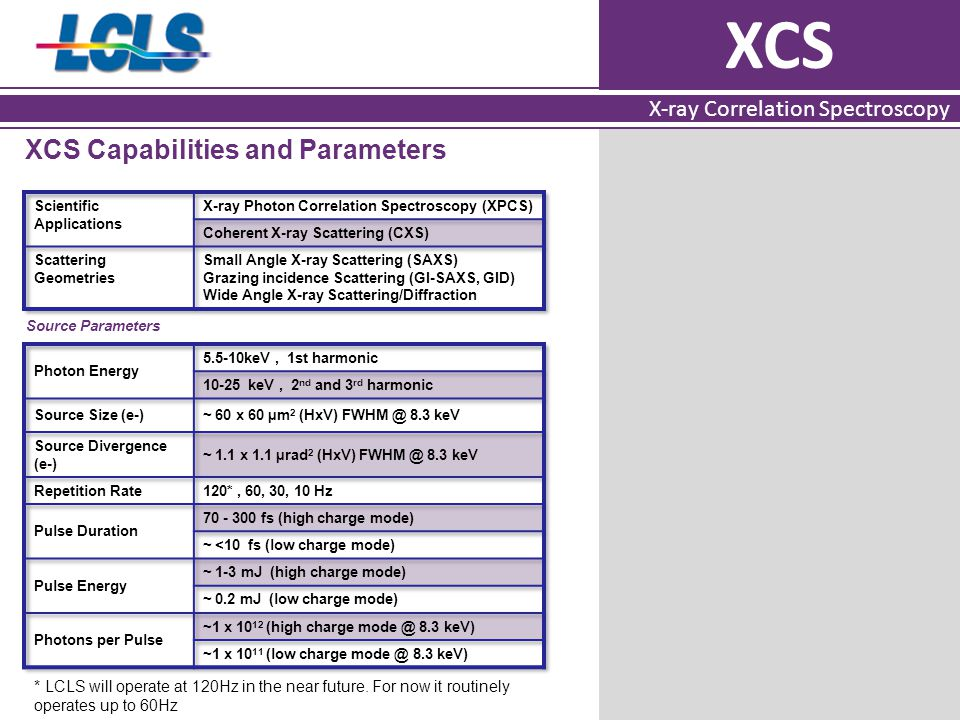XCS X-ray Correlation Spectroscopy XCS Capabilities and Parameters Source Parameters * LCLS will operate at 120Hz in the near future.