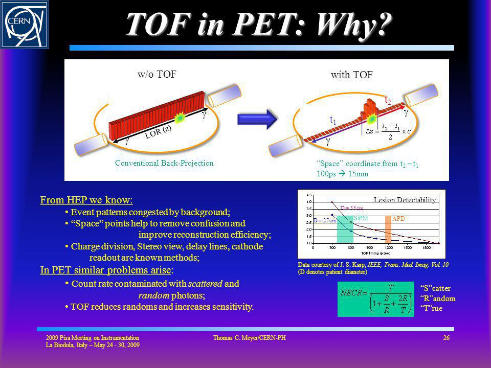 TOF in PET: Why.