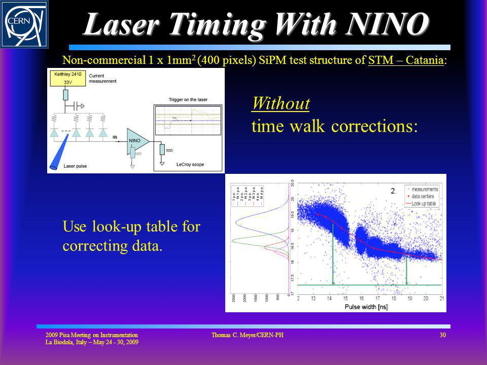 Laser Timing With NINO 2009 Pisa Meeting on Instrumentation La Biodola, Italy – May 24 - 30, 2009 Thomas C.