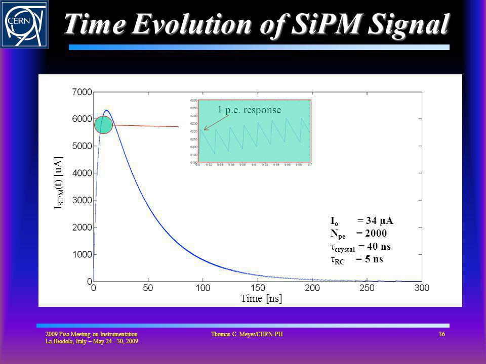 Time Evolution of SiPM Signal 2009 Pisa Meeting on Instrumentation La Biodola, Italy – May 24 - 30, 2009 Thomas C.