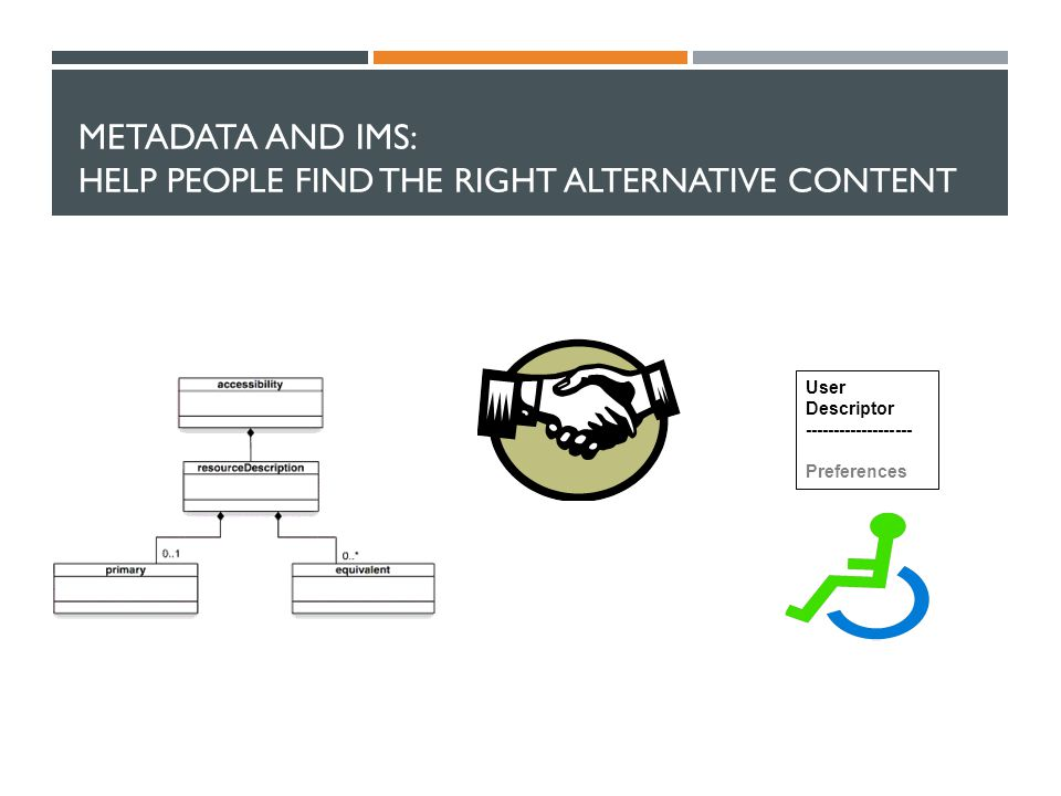 METADATA AND IMS: HELP PEOPLE FIND THE RIGHT ALTERNATIVE CONTENT User Descriptor ------------------- Preferences