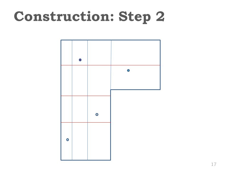 Construction: Step 2 17