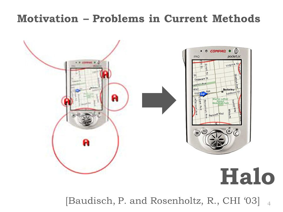 Halo [Baudisch, P. and Rosenholtz, R., CHI 03] 4 Motivation – Problems in Current Methods