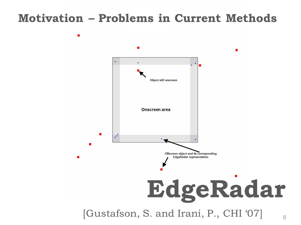 [Gustafson, S. and Irani, P., CHI 07] EdgeRadar 8 Motivation – Problems in Current Methods