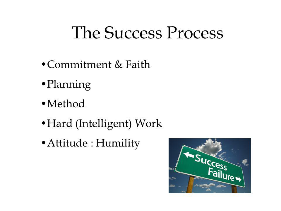 Commitment & Faith Planning Method Hard (Intelligent) Work Attitude : Humility The Success Process