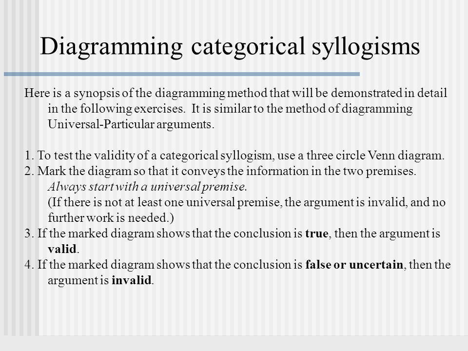 Diagramming categorical syllogisms Here is a synopsis of the diagramming method that will be demonstrated in detail in the following exercises.