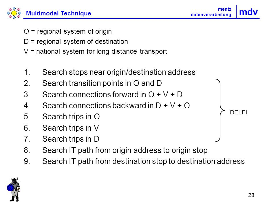 28 mdv Multimodal Technique O = regional system of origin D = regional system of destination V = national system for long-distance transport 1.Search stops near origin/destination address 2.Search transition points in O and D 3.Search connections forward in O + V + D 4.Search connections backward in D + V + O 5.Search trips in O 6.Search trips in V 7.Search trips in D 8.Search IT path from origin address to origin stop 9.Search IT path from destination stop to destination address mentz datenverarbeitung DELFI